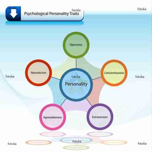 Idei de promovare servicii asistenta psihologica